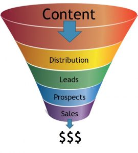 educational sales funnel